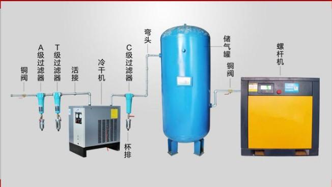 冷干机与吸干机的区别